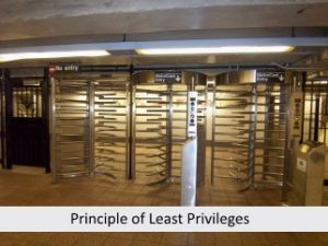 Principle of Least Privileges and WordPress Security
