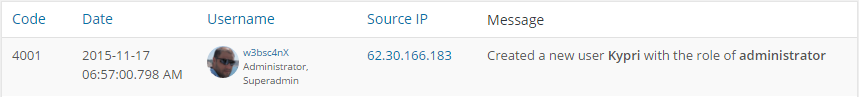 Alert 4001 in the WordPress Audit Log reports a new user was created on WordPress