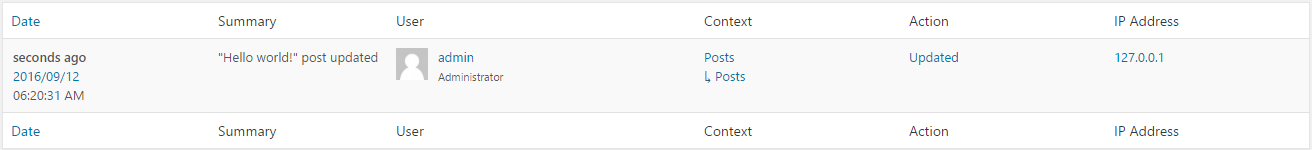 A record in the WordPress audit trail showing that a post has been updated