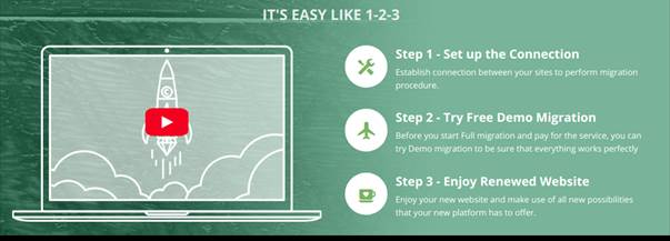 Easy CMS to CMS migration with CMS2CMS