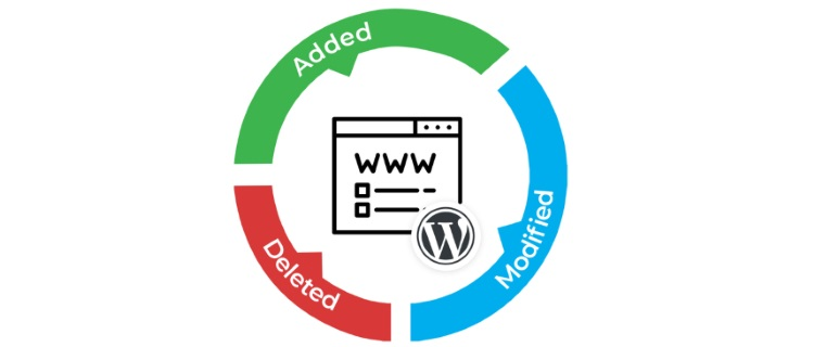 WordPress file integrity monitor (FIM)