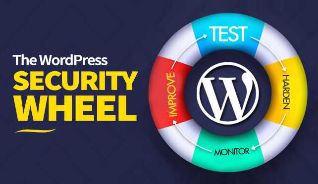 The WordPress security process; Test, Harden, Monitor, Improve